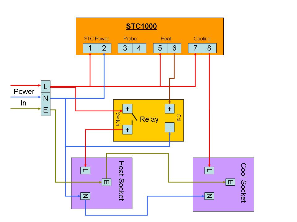STC1000Wire stc1000 & maxi cooler project 4 Pin Relay Wiring Diagram at suagrazia.org